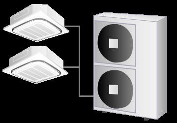 マルチタイプの業務用エアコンの室外機のクリーニング料金