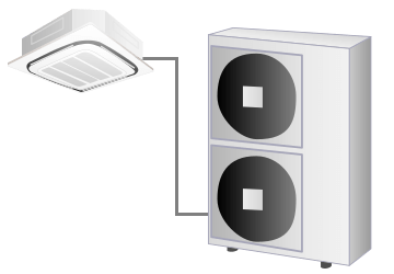 業務用エアコンの室外機のクリーニング料金