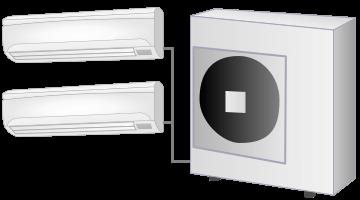 マルチタイプの家庭用エアコンの室外機のクリーニング料金